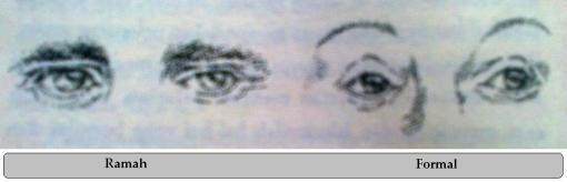 Ciri mata orang ramah
