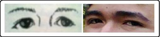 ciri mata orang perfeksionis
